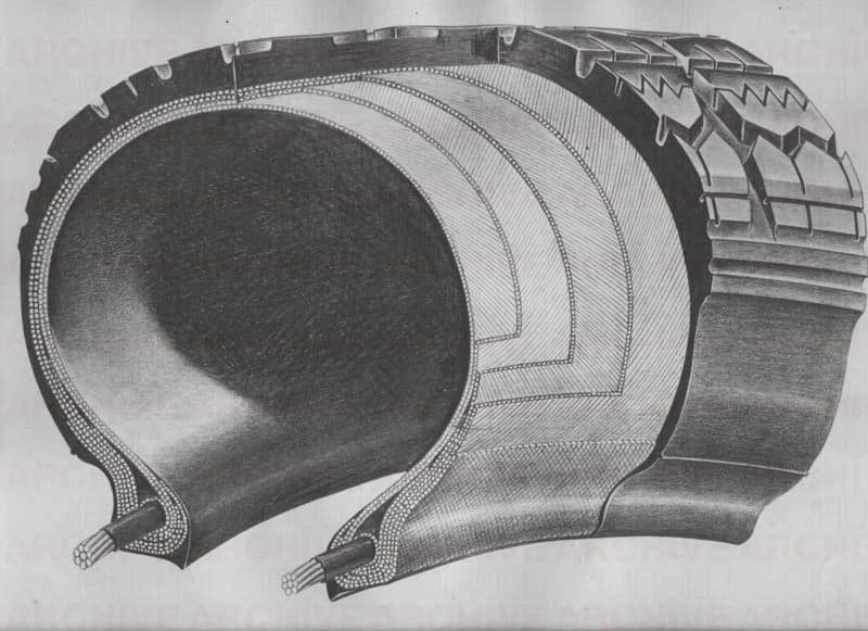 """Disegno per progetto tecnico industriale Sezione di pneumatico """"Moto fat.353/D (corsa)"""""""